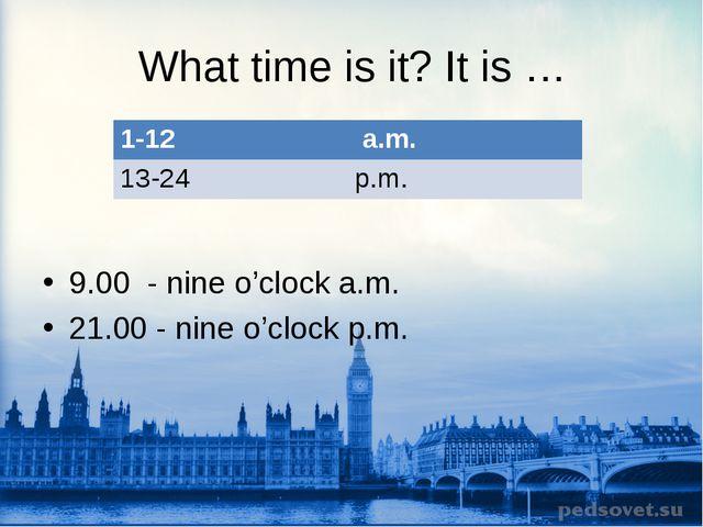 What time is it? It is … 9.00 - nine o'clock a.m. 21.00 - nine o'clock p.m. 1...