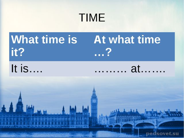 TIME What time is it?	At what time …? It is….	……… at…….
