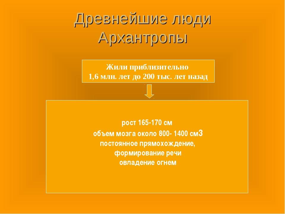 Древнейшие люди Архантропы Жили приблизительно 1,6 млн. лет до 200 тыс. лет н...