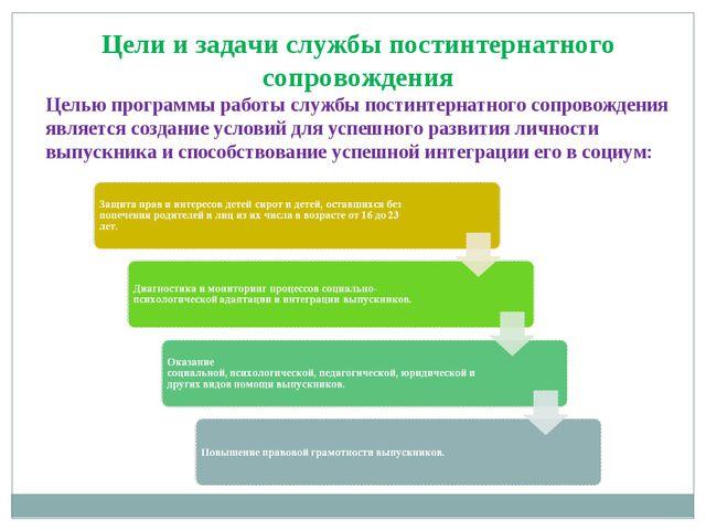 Цели и задачи службы постинтернатного сопровождения Целью программы работы сл...