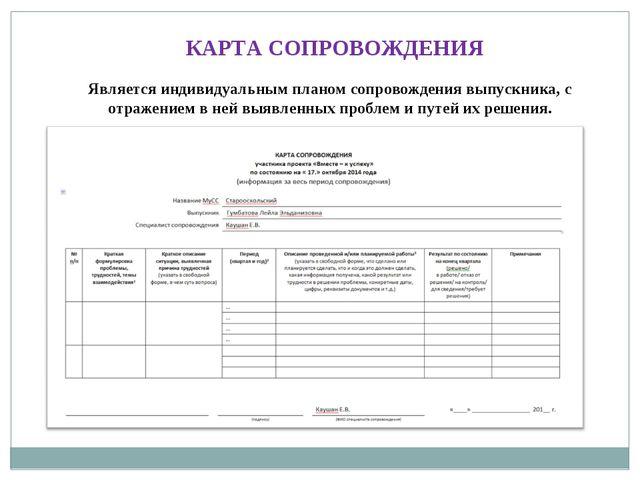 КАРТА СОПРОВОЖДЕНИЯ Является индивидуальным планом сопровождения выпускника,...