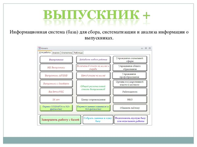 Информационная система (база) для сбора, систематизации и анализа информации...