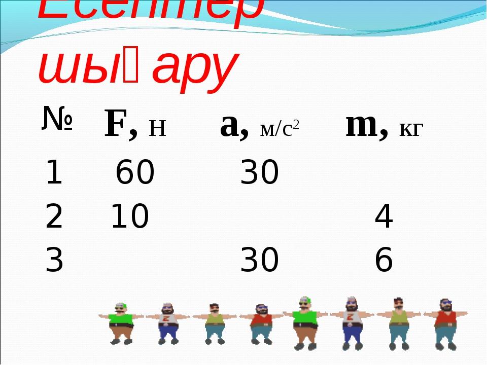 Есептер шығару №F, Нa, м/с2m, кг 16030 210 4 3306
