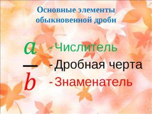 Основные элементы обыкновенной дроби Числитель Дробная черта Знаменатель