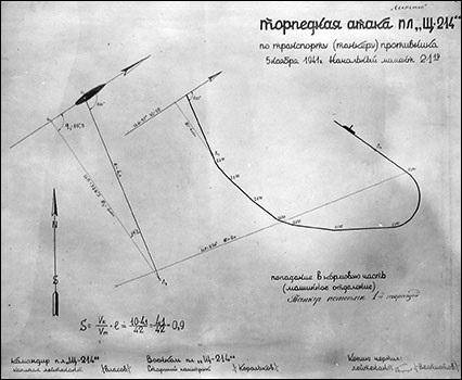 Схема торпедной атаки «Щ-214» 05.11.1941