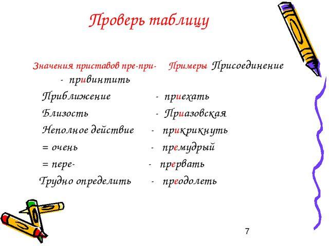 Проверь таблицу Значения приставов пре-при- Примеры Присоединение - привинтит...