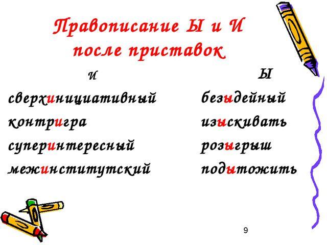 Правописание Ы и И после приставок И сверхинициативный контригра суперинтерес...