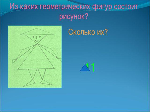 Из каких геометрических фигур состоит рисунок? Сколько их? 11