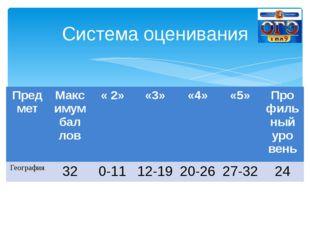 Система оценивания Пред мет Максимум бал лов « 2» «3» «4» «5» Про филь ныйуро