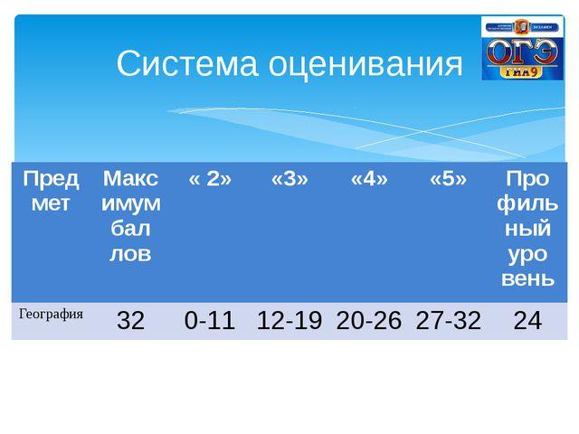 Система оценивания Пред мет Максимум бал лов « 2» «3» «4» «5» Про филь ныйуро...