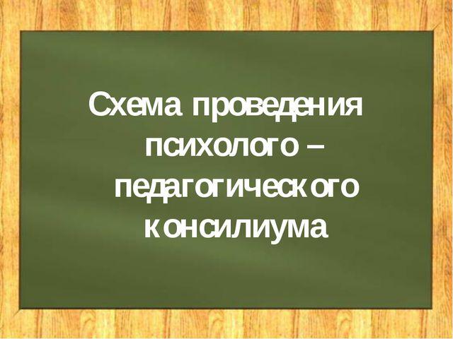Схема проведения психолого – педагогического консилиума