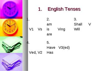 1.English Tenses