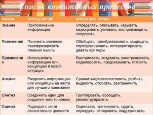 Список когнитивных процессов НАВЫК ОПРЕДЕЛЕНИЕ КЛЮЧЕВЫЕ СЛОВА Знание Припомин