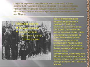Бои на Можайской линии обороны продолжались в среднем 7-9 дней, а на Волокола