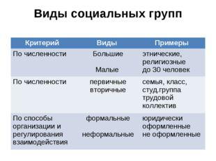 Виды социальных групп Критерий Виды Примеры По численностиБольшие Малые э