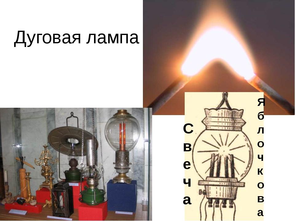 Дуговая лампа Свеча Яблочкова