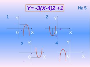 Y= -3(X-4)2 +1 1 4 4 -1 -4 1 -4 1 2 3 4 № 5 X Y 0 -1 X Y 0 X Y 0 X Y 0