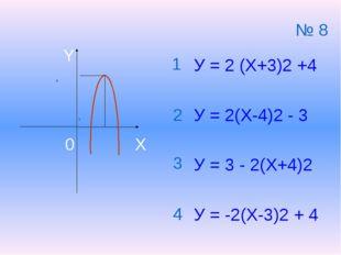 4 3 У = 2 (Х+3)2 +4 У = 2(Х-4)2 - 3 У = 3 - 2(Х+4)2 У = -2(Х-3)2 + 4 1 2 3 4