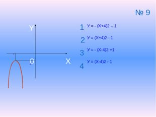 -4 -1 У = - (Х+4)2 – 1 У = (Х+4)2 - 1 У = - (Х-4)2 +1 У = (Х-4)2 - 1 1 2 3 4