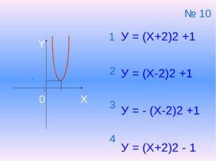 1 2 1 2 3 4 X Y 0 У = (Х+2)2 +1 У = (Х-2)2 +1 У = - (Х-2)2 +1 У = (Х+2)2 - 1