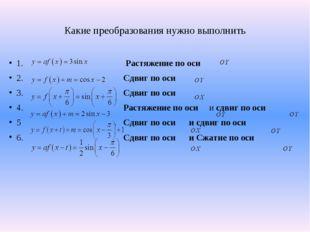 Какие преобразования нужно выполнить 1. Растяжение по оси 2. Сдвиг по оси 3.
