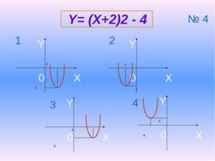 Y= (X+2)2 - 4 2 -4 4 -2 -2 -4 2 -4 1 2 3 4 № 4 X Y 0 X Y 0 X Y 0 X Y 0