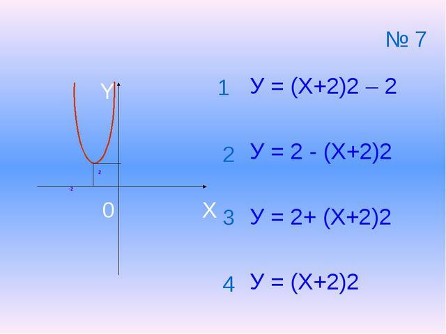 2 -2 У = (Х+2)2 – 2 У = 2 - (Х+2)2 У = 2+ (Х+2)2 У = (Х+2)2 1 2 3 4 № 7 X Y 0