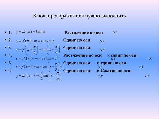 Какие преобразования нужно выполнить 1. Растяжение по оси 2. Сдвиг по оси 3....