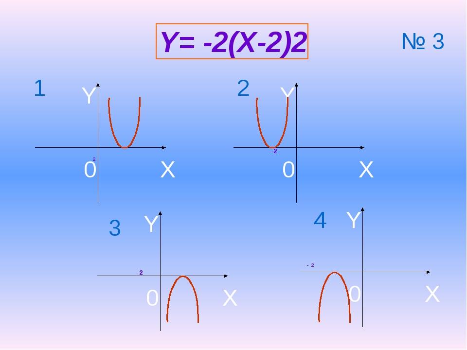 Y= -2(X-2)2 2 2 -2 - 2 1 2 3 4 № 3 X Y 0 X Y 0 X Y 0 X Y 0