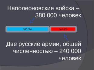 Наполеоновские войска – 380 000 человек Две русские армии, общей численностью