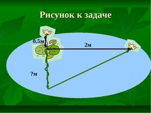 Рисунок к задаче 2м ?м 0,5м