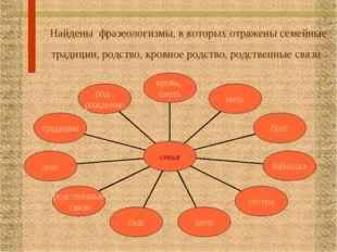 Найдены фразеологизмы, в которых отражены семейные традиции, родство, кровное