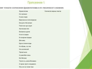Приложение 1. Таблица 1. Рейтинг точности соотнесения фразеологизма и его лек