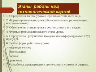 Этапы работы над технологической картой 1. Определение места урока в изучаемо