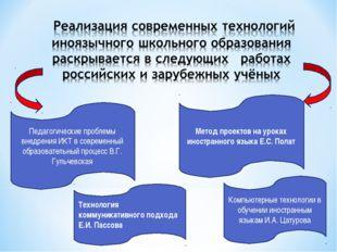 Технология коммуникативного подхода Е.И. Пассова Метод проектов на уроках ино