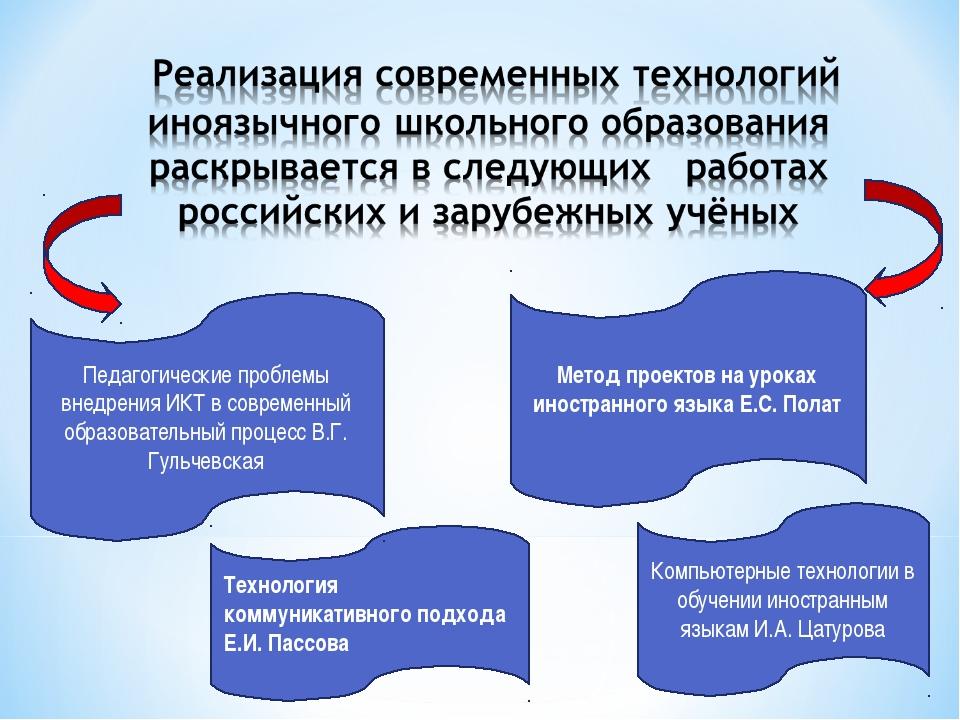 Технология коммуникативного подхода Е.И. Пассова Метод проектов на уроках ино...