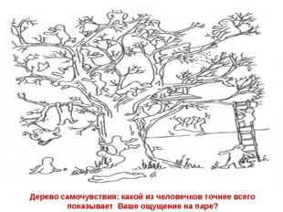Дерево самочувствия: какой из человечков точнее всего показывает Ваше ощущен