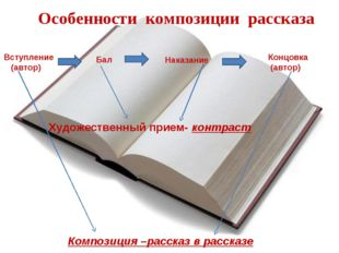Особенности композиции рассказа Вступление (автор) Бал Наказание Концовка (а