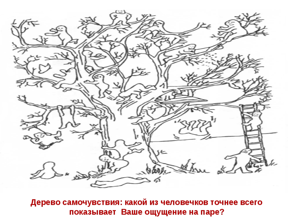 Дерево самочувствия: какой из человечков точнее всего показывает Ваше ощущен...