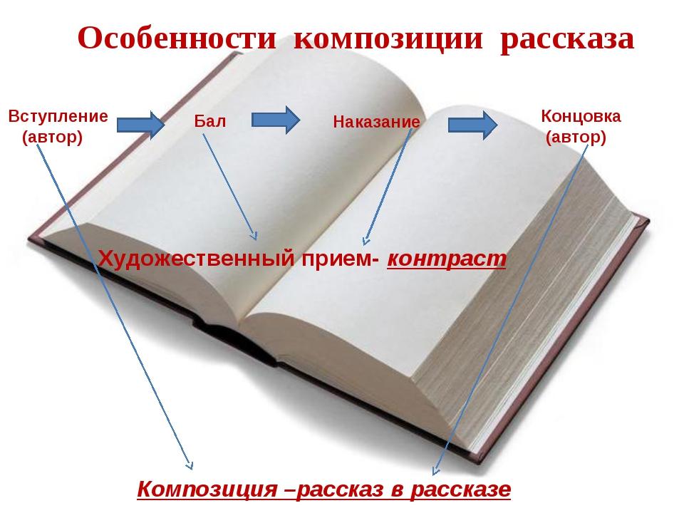 Особенности композиции рассказа Вступление (автор) Бал Наказание Концовка (а...