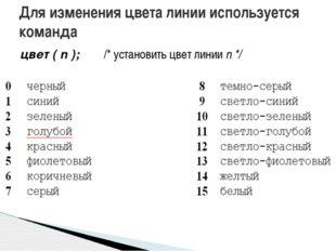 цвет ( n );/* установить цвет линии n */ Для изменения цвета линии использу