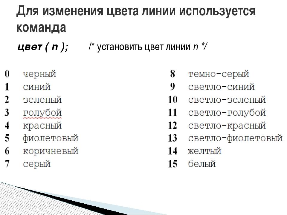 цвет ( n );/* установить цвет линии n */ Для изменения цвета линии использу...