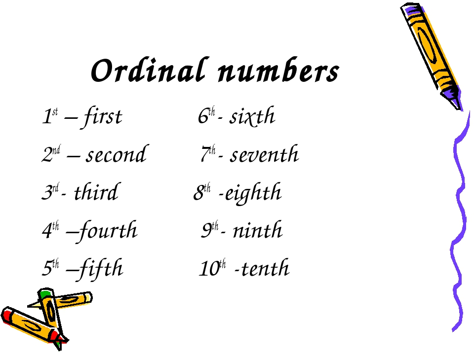 Ordinal numbers 1st – first 6th- sixth 2nd – second 7th- seventh 3rd- third 8...