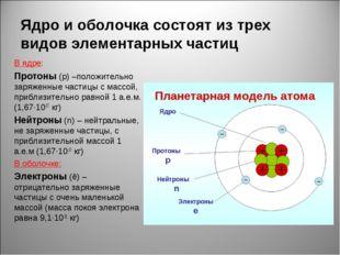 Ядро и оболочка состоят из трех видов элементарных частиц В ядре: Протоны (p)