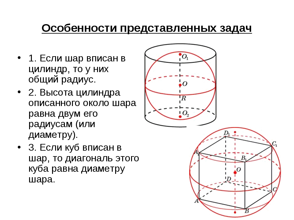 Особенности представленных задач 1. Если шар вписан в цилиндр, то у них общий...