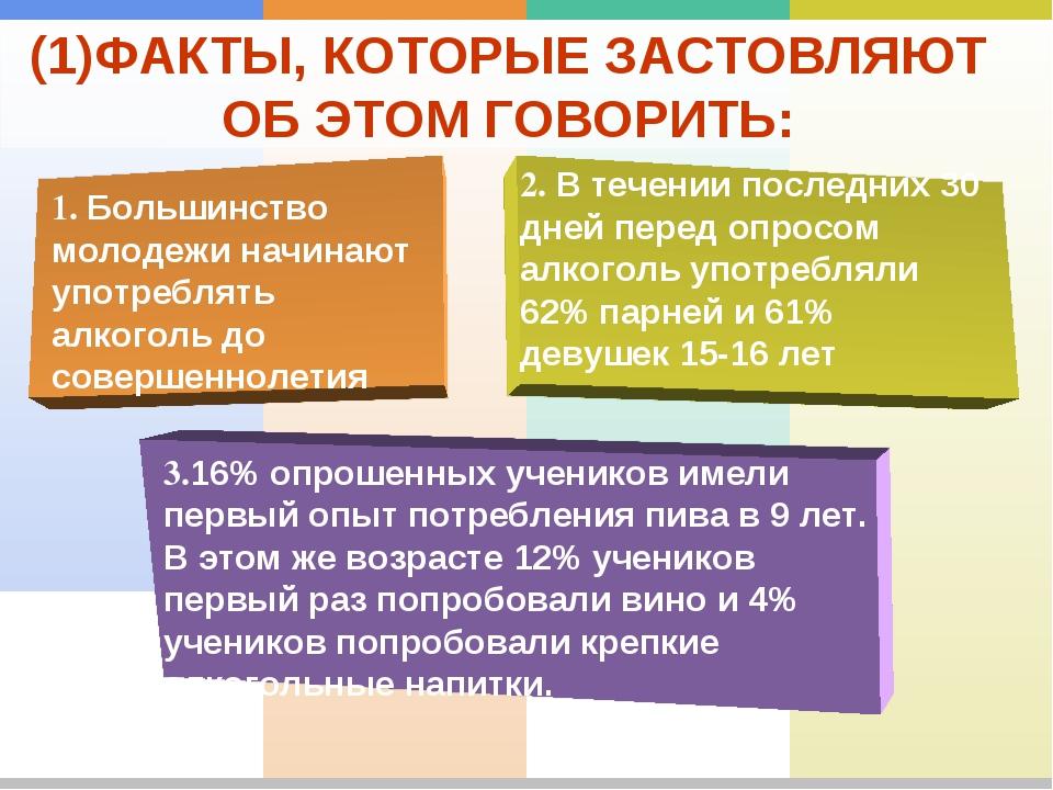 (1)ФАКТЫ, КОТОРЫЕ ЗАСТОВЛЯЮТ ОБ ЭТОМ ГОВОРИТЬ: 1. Большинство молодежи начина...