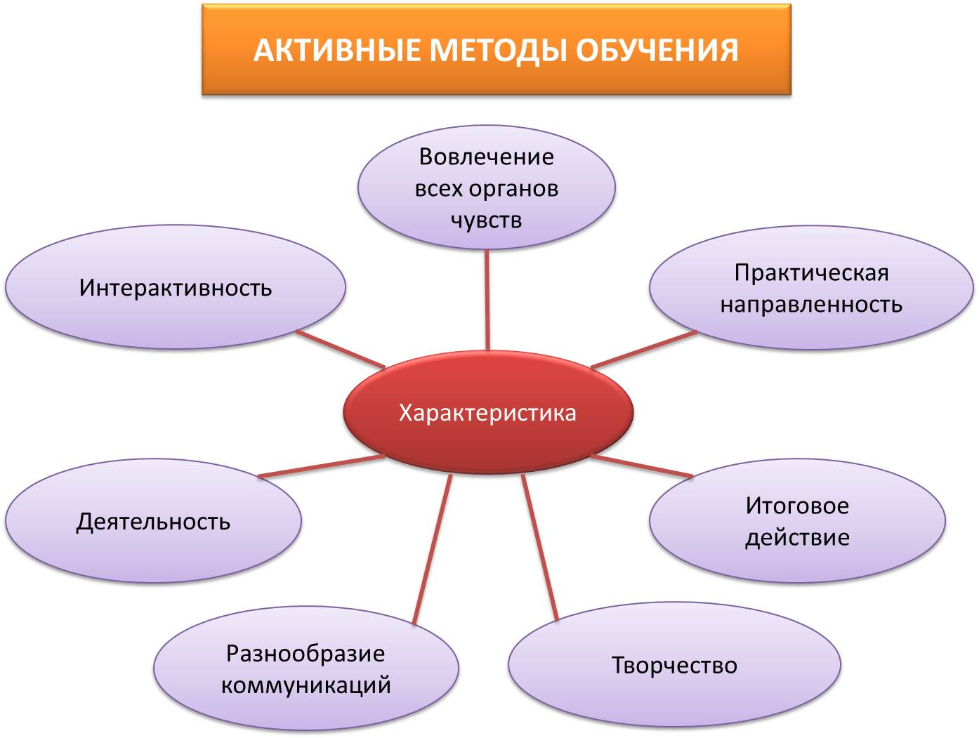 C:\Documents and Settings\User\Мои документы\Загрузки\амо технология.jpg
