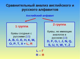 Сравнительный анализ английского и русского алфавитов Английский алфавит L –