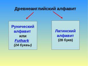 Древнеанглийский алфавит Рунический алфавит или Futhark (24 буквы) Латинский
