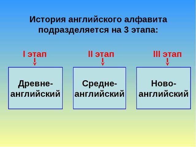 История английского алфавита подразделяется на 3 этапа: I этап II этап III эт...